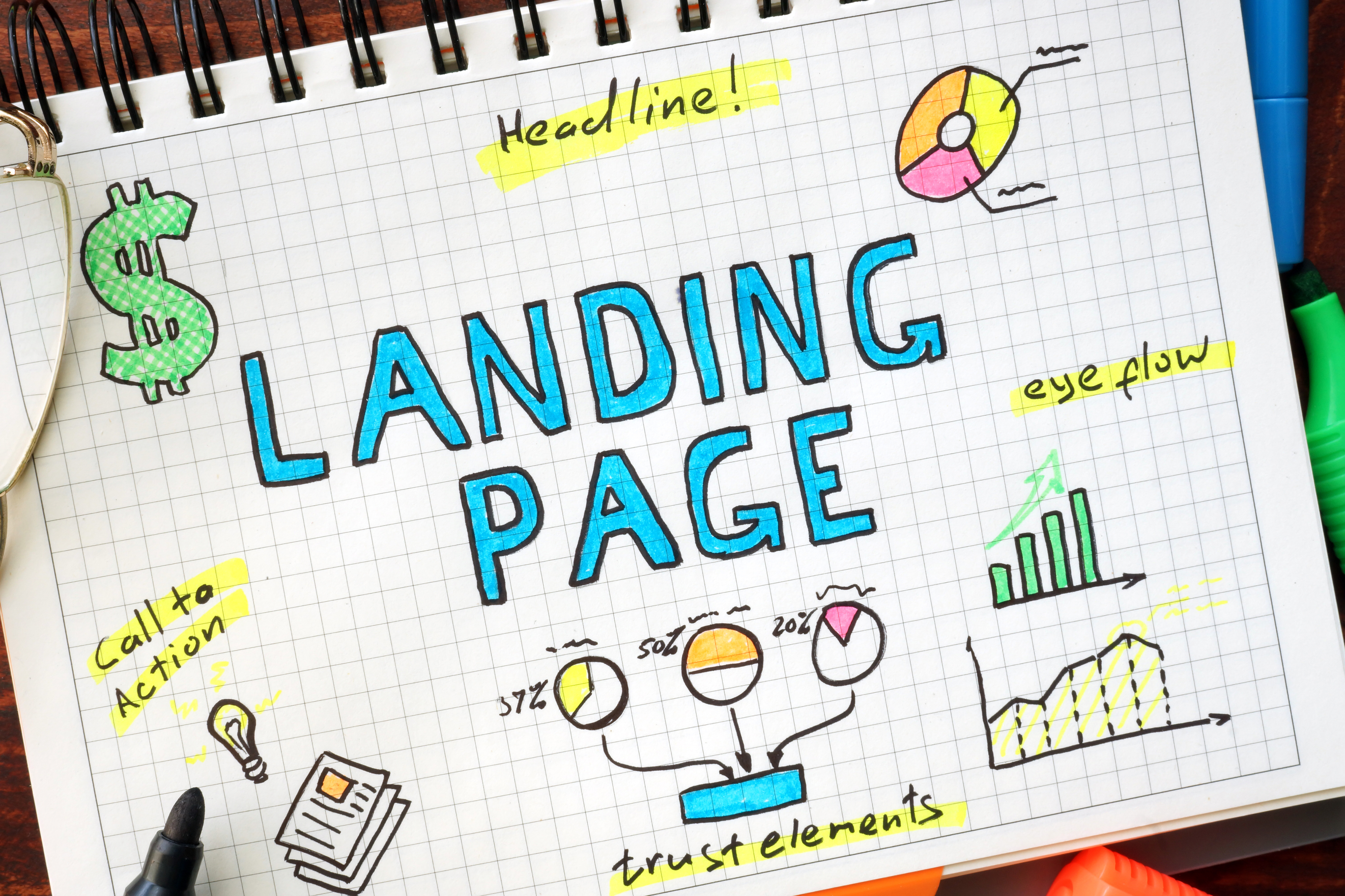 Maximize Online Conversions with Landing Pages (Part 2)